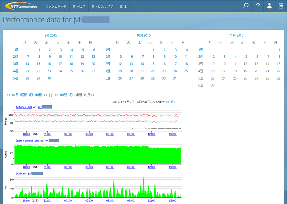 monitoring-change-timezone-in-performance-csv-07